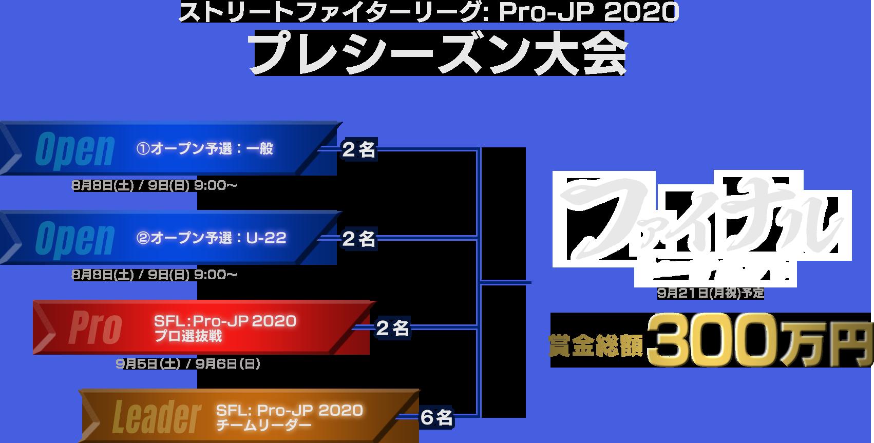 2020 JP SFL Pre-season hotlinked image