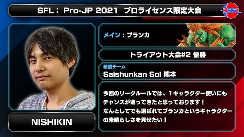ドラフト会議2021「Saishunkan Sol 熊本」NISHIKIN
